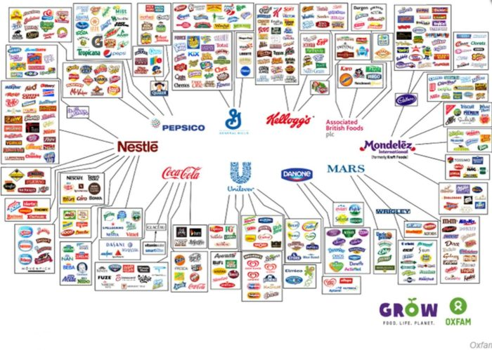 Largest Food And Beverage Company