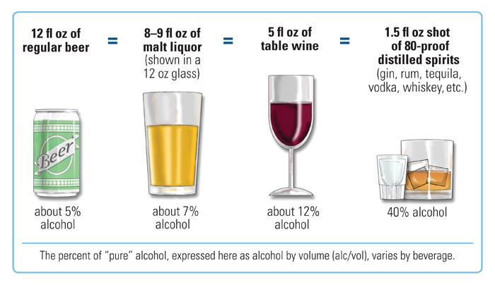 10 gründe keinen alkohol zu trinken