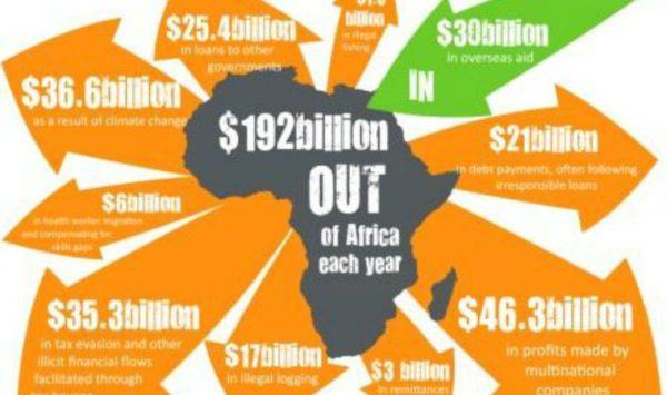koloniale ausbeutung afrikas