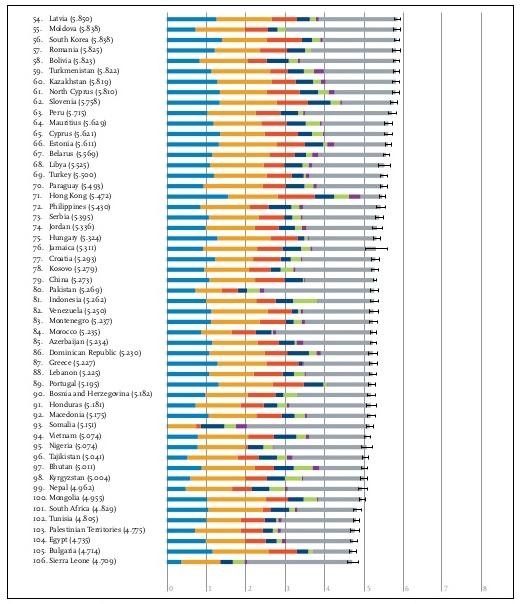 glücklichstes land der welt 2017