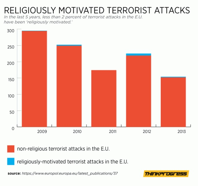 terrorism-EU-2-638x599